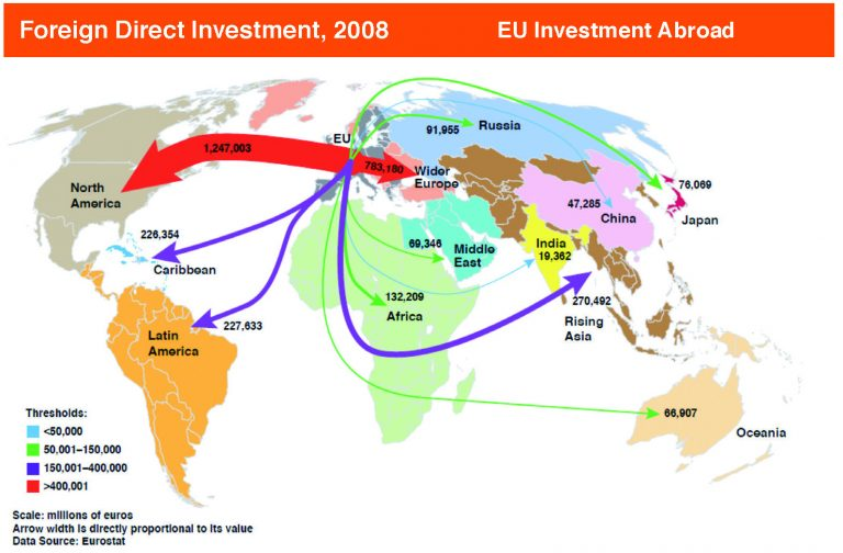 Foreign Direct Investment in the Carolinas